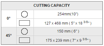 RF-1018S cutting capacity