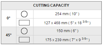 RF-1018SV cutting capacity